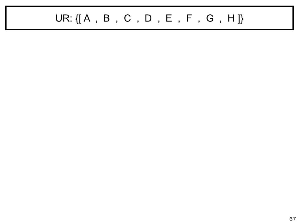 UR: {[ A , B , C , D , E , F , G , H ]}
